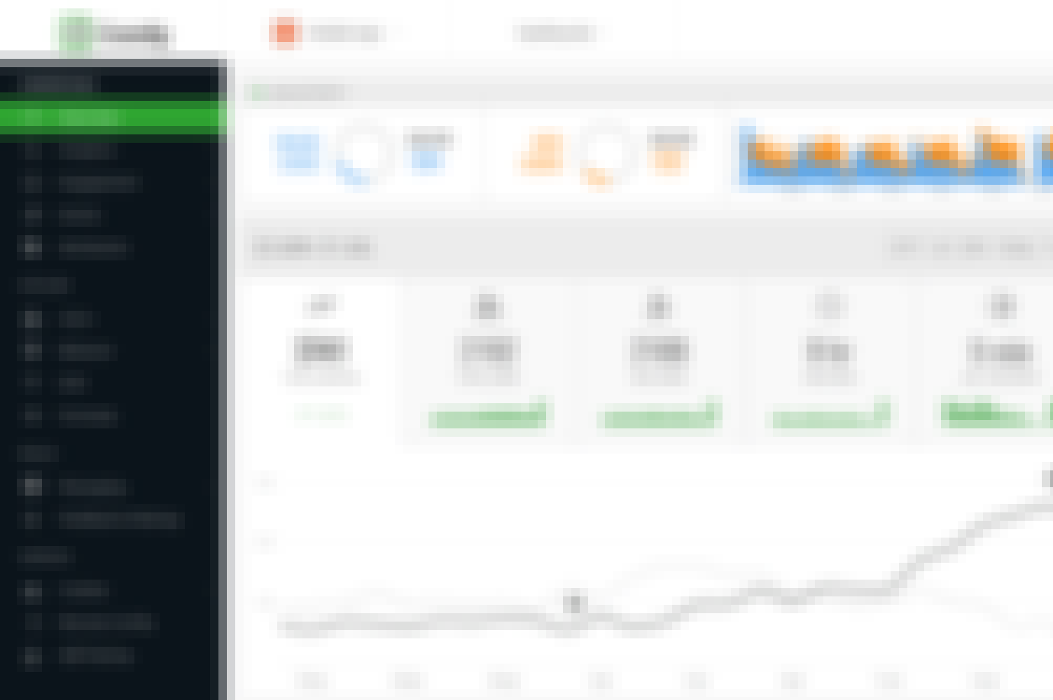 Countly mobile analytics dashboard