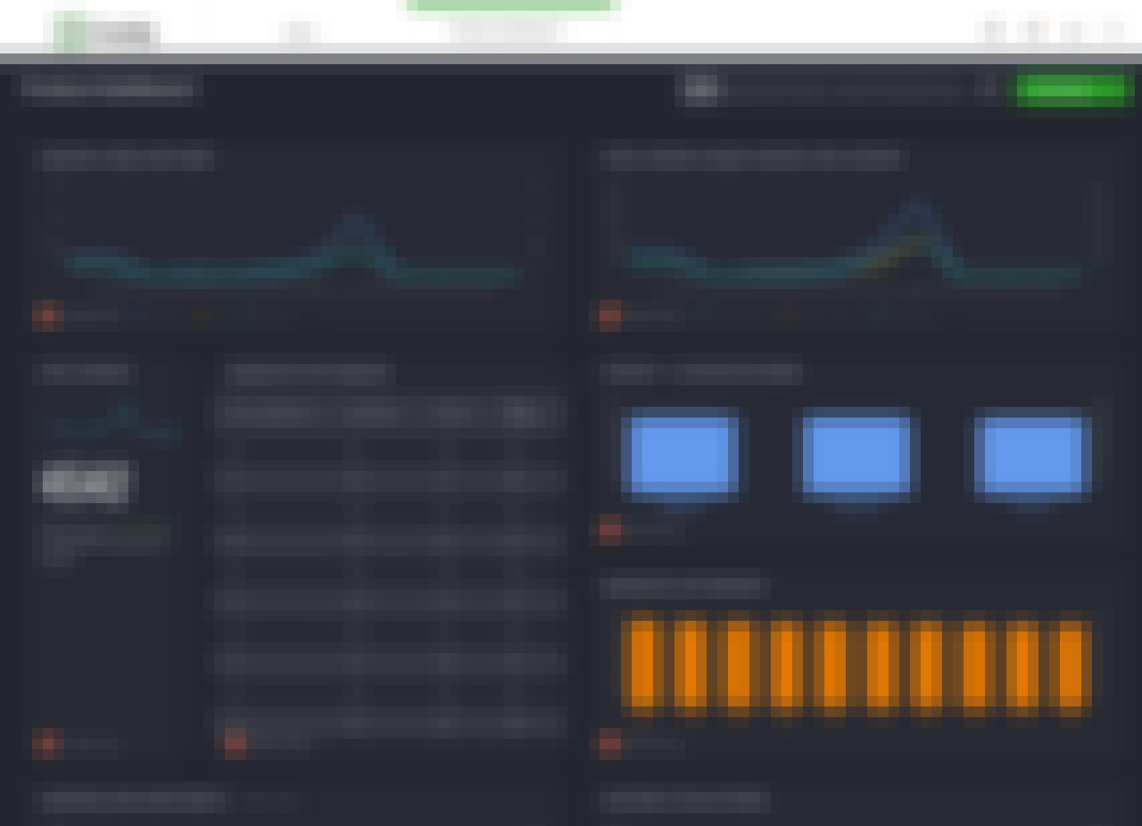 Countly dashboards product