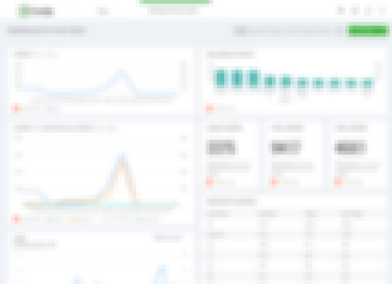 Countly dashboards tech