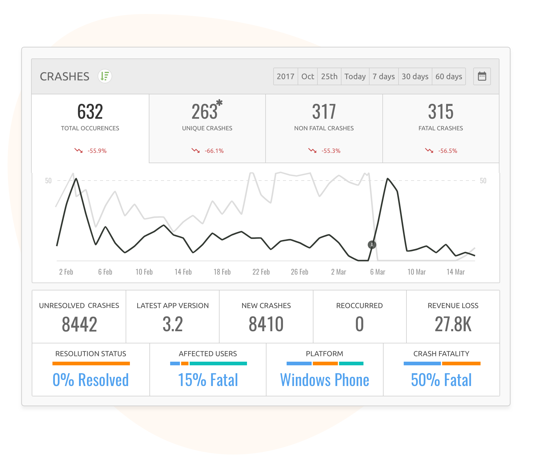 Countly | Product Analytics for Mobile, Web, Desktop and IoT