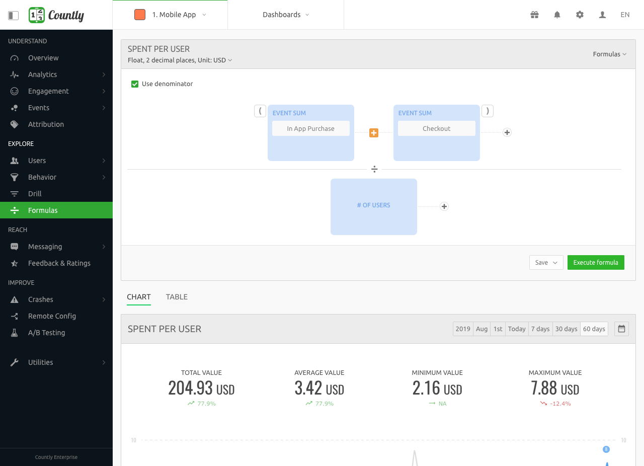 Countly | Formulas Plugin for Product Analytics